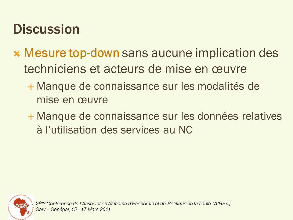 2 ième Conférence de lAssociation Africaine dEconomie et de Politique de la santé (AfHEA) Saly – Sénégal, 15 - 17 Mars 2011 Discussion Mesure top-down