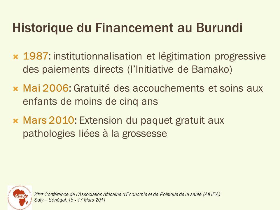 2 ième Conférence de lAssociation Africaine dEconomie et de Politique de la santé (AfHEA) Saly – Sénégal, 15 - 17 Mars 2011 Historique du Financement au Burundi 1987: institutionnalisation et légitimation progressive des paiements directs (lInitiative de Bamako) Mai 2006: Gratuité des accouchements et soins aux enfants de moins de cinq ans Mars 2010: Extension du paquet gratuit aux pathologies liées à la grossesse