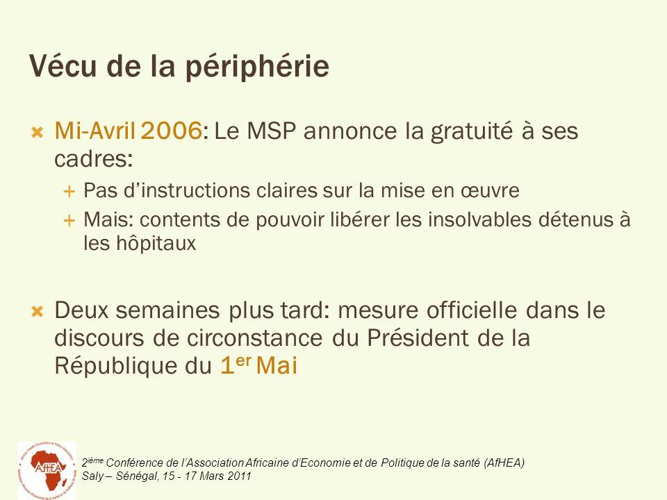 2 ième Conférence de lAssociation Africaine dEconomie et de Politique de la santé (AfHEA) Saly – Sénégal, 15 - 17 Mars 2011 Vécu de la périphérie Mi-A