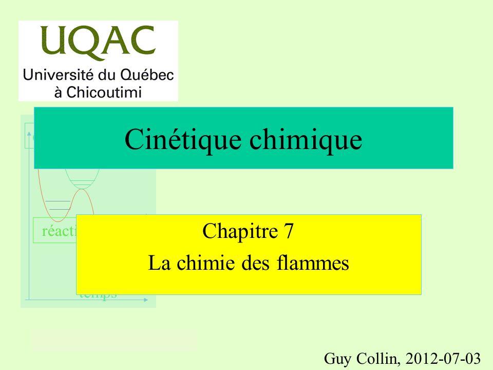 réactifs produits énergie temps Guy Collin, 2012-07-03 Chapitre 7 La chimie des flammes Cinétique chimique