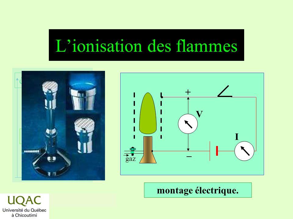 réactifs produits énergie temps Lionisation des flammes montage électrique. V + I gaz