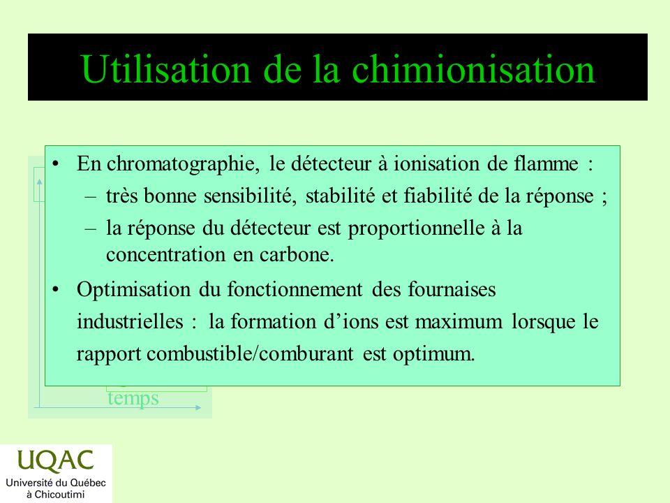 réactifs produits énergie temps Utilisation de la chimionisation En chromatographie, le détecteur à ionisation de flamme : –très bonne sensibilité, stabilité et fiabilité de la réponse ; –la réponse du détecteur est proportionnelle à la concentration en carbone.