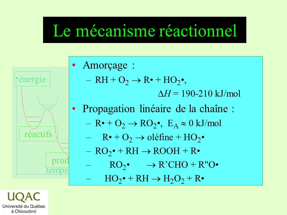 réactifs produits énergie temps Le mécanisme réactionnel (suite) Propagation ramifiante de la chaîne : – ROOH RO + OH, –RCHO + O 2 RCO + HO 2, H = 134-138 kJ/mol Propagation linéaire : –OH + RH H 2 O + R – RCO R + CO –R CO + O 2 RC( = O) O O Rupture de chaîne : –RCO + R non porteur de chaîne ; –RO 2 + parois non porteur de chaîne ; –...