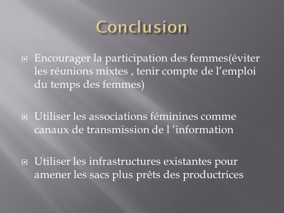 Encourager la participation des femmes(éviter les réunions mixtes, tenir compte de lemploi du temps des femmes) Utiliser les associations féminines comme canaux de transmission de l information Utiliser les infrastructures existantes pour amener les sacs plus prêts des productrices
