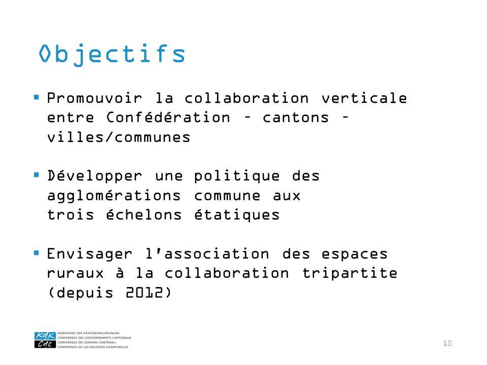 10 Promouvoir la collaboration verticale entre Confédération – cantons – villes/communes Développer une politique des agglomérations commune aux trois
