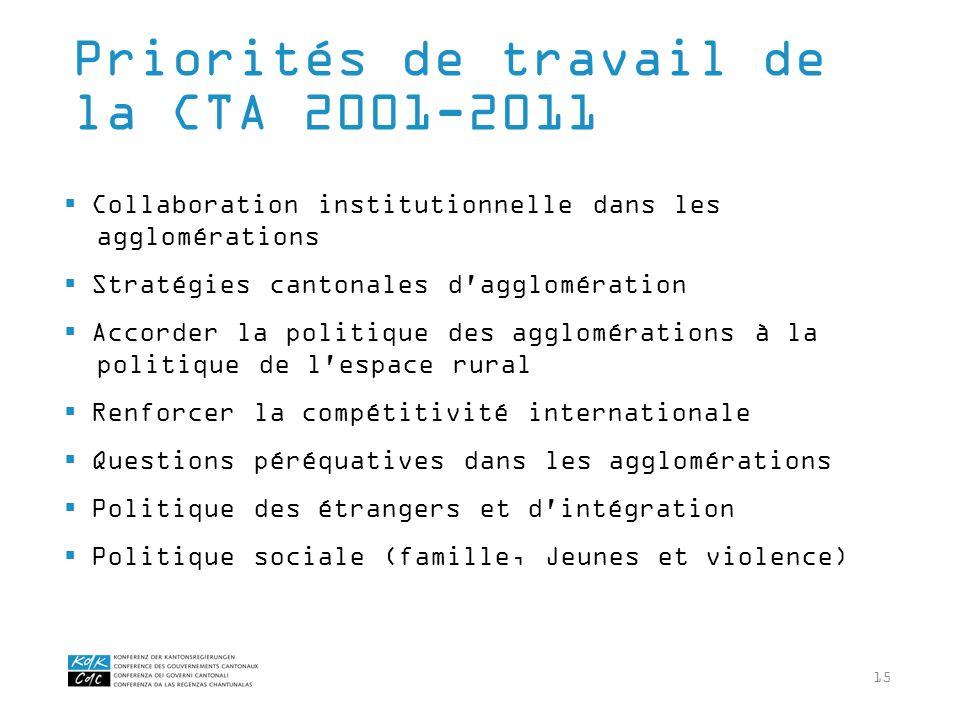 15 Collaboration institutionnelle dans les agglomérations Stratégies cantonales d'agglomération Accorder la politique des agglomérations à la politiqu