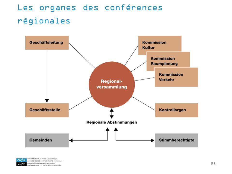 25 Les organes des conférences régionales