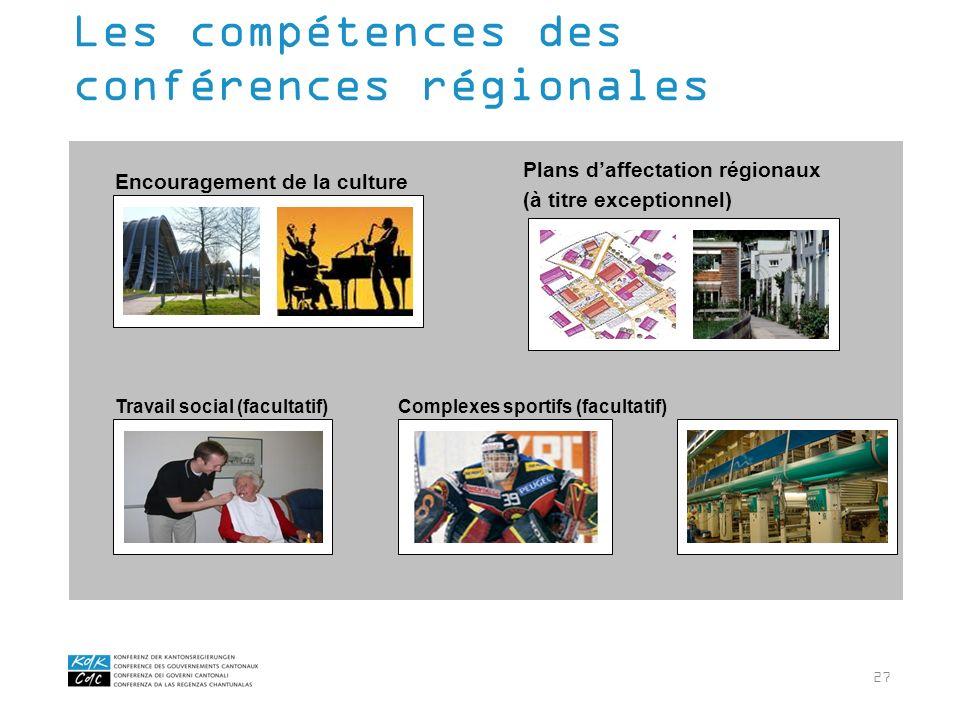 27 Les compétences des conférences régionales Encouragement de la culture Plans daffectation régionaux (à titre exceptionnel) Travail social (facultat