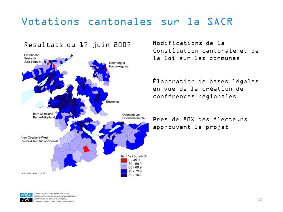 28 Modifications de la Constitution cantonale et de la loi sur les communes Élaboration de bases légales en vue de la création de conférences régional
