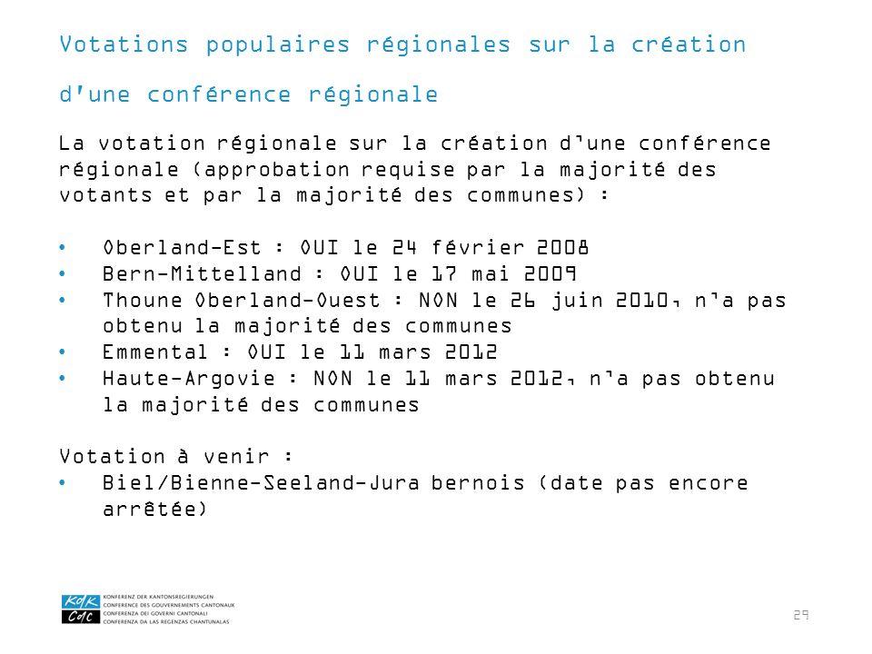 29 La votation régionale sur la création dune conférence régionale (approbation requise par la majorité des votants et par la majorité des communes) :