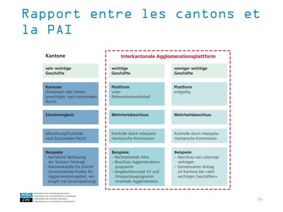 34 Rapport entre les cantons et la PAI
