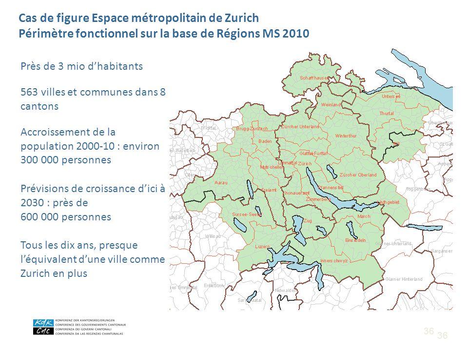 36 Cas de figure Espace métropolitain de Zurich Périmètre fonctionnel sur la base de Régions MS 2010 Près de 3 mio dhabitants 563 villes et communes d