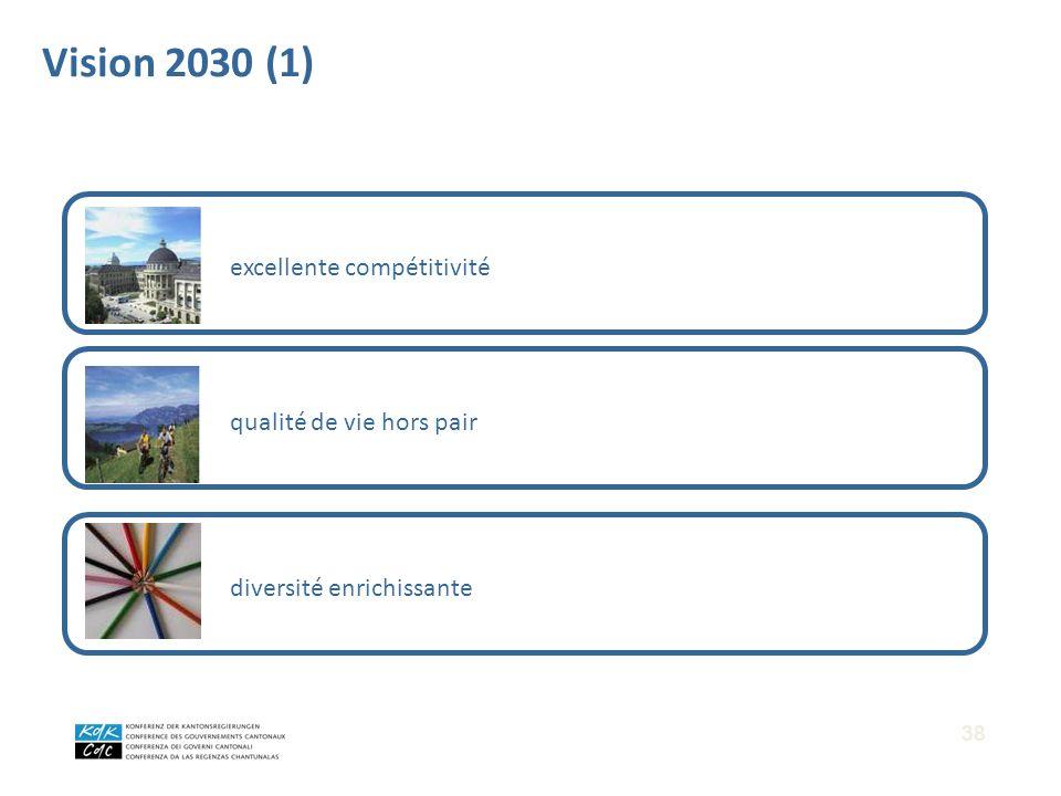 excellente compétitivité qualité de vie hors pair diversité enrichissante Vision 2030 (1) 38