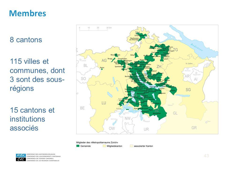43 Membres 8 cantons 115 villes et communes, dont 3 sont des sous- régions 15 cantons et institutions associés