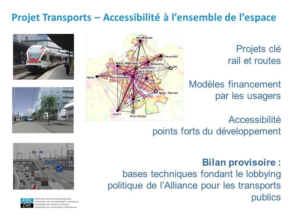 Projets clé rail et routes Modèles financement par les usagers Accessibilité points forts du développement Bilan provisoire : bases techniques fondant