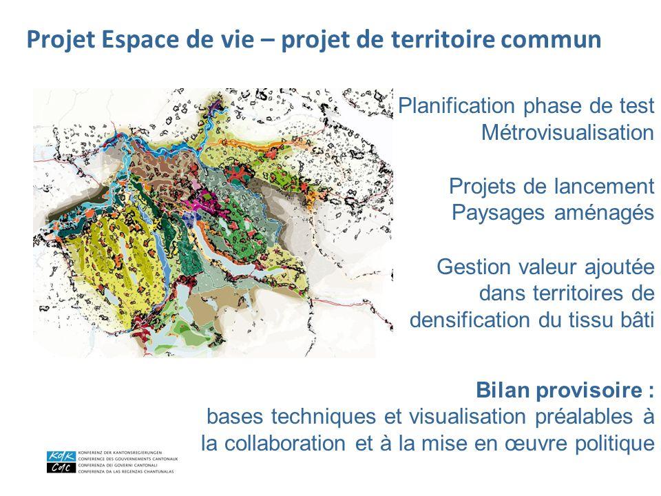 Planification phase de test Métrovisualisation Projets de lancement Paysages aménagés Gestion valeur ajoutée dans territoires de densification du tiss