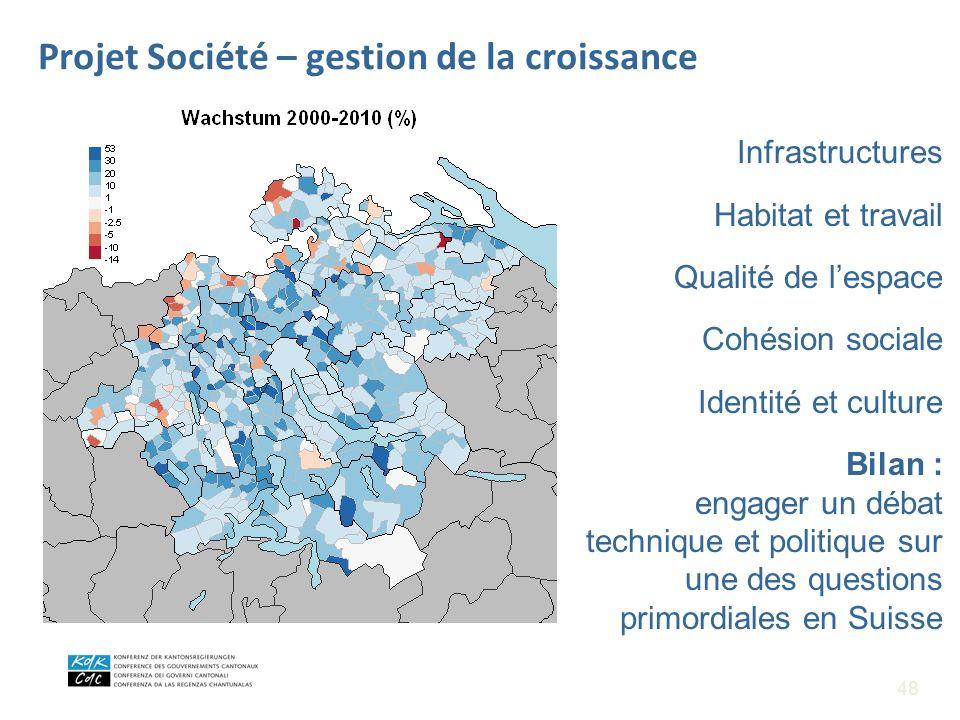 48 Infrastructures Habitat et travail Qualité de lespace Cohésion sociale Identité et culture Bilan : engager un débat technique et politique sur une