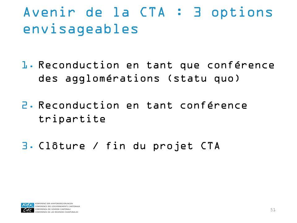 51 1.Reconduction en tant que conférence des agglomérations (statu quo) 2.Reconduction en tant conférence tripartite 3.Clôture / fin du projet CTA Ave