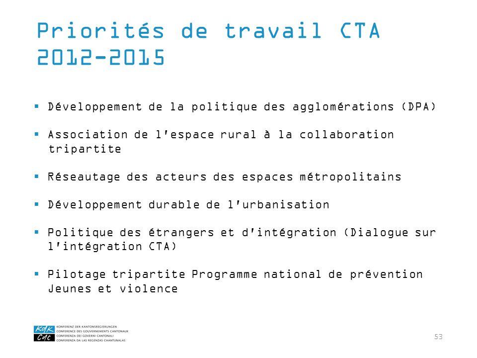 53 Développement de la politique des agglomérations (DPA) Association de l'espace rural à la collaboration tripartite Réseautage des acteurs des espac