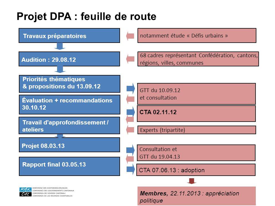 55 Projet DPA : feuille de route Audition : 29.08.12 Priorités thématiques & propositions du 13.09.12 Évaluation + recommandations 30.10.12 CTA 02.11.