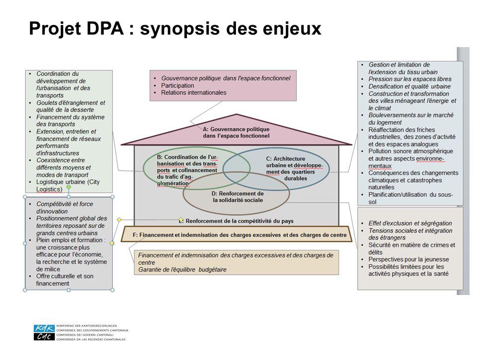 Projet DPA : synopsis des enjeux