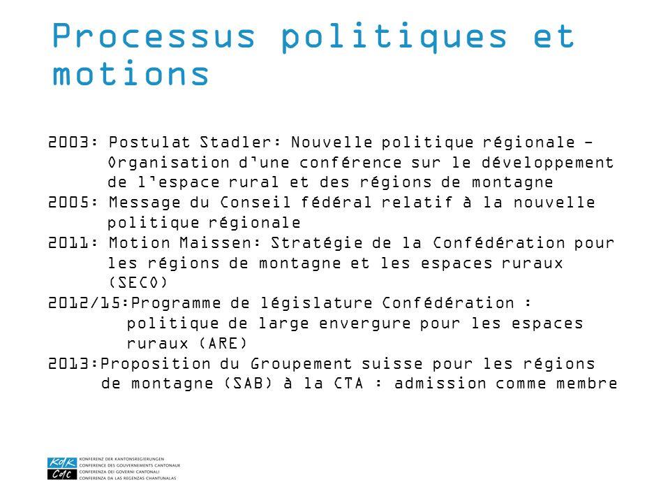 2003: Postulat Stadler: Nouvelle politique régionale - Organisation dune conférence sur le développement de lespace rural et des régions de montagne 2