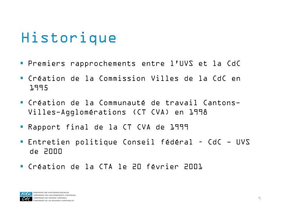 9 Premiers rapprochements entre l'UVS et la CdC Création de la Commission Villes de la CdC en 1995 Création de la Communauté de travail Cantons- Ville