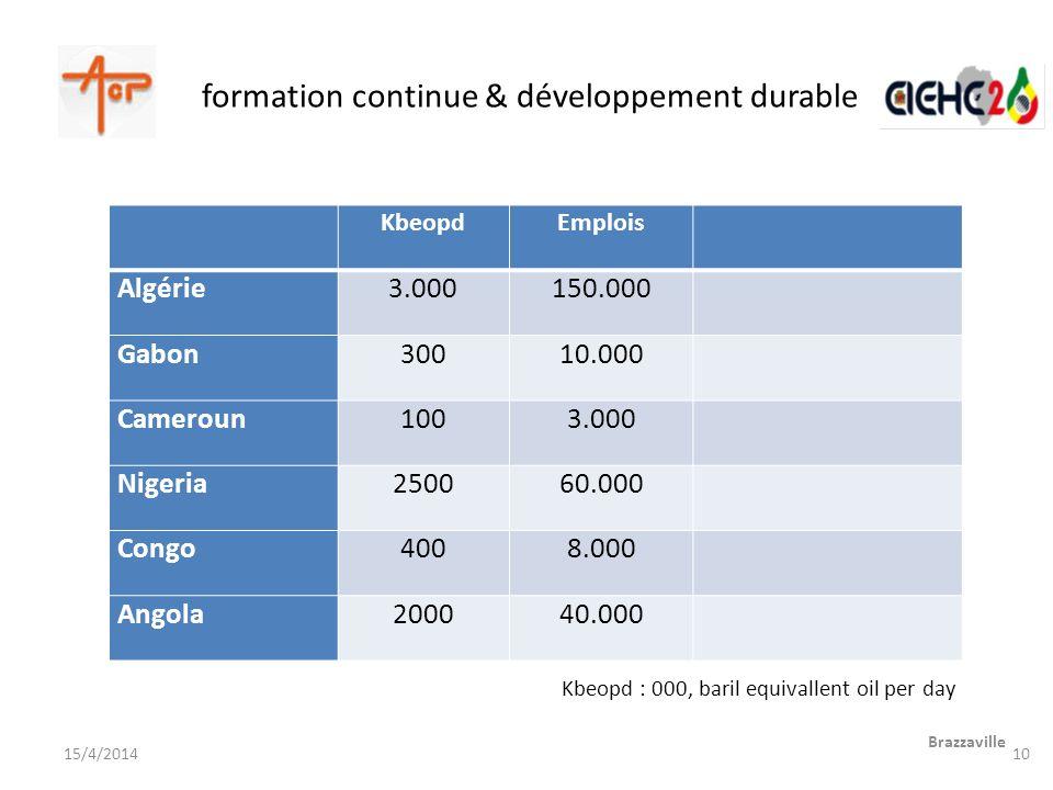 formation continue & développement durable Brazzaville 15/4/2014 KbeopdEmplois Algérie3.000150.000 Gabon30010.000 Cameroun1003.000 Nigeria250060.000 C