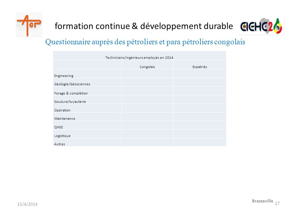 formation continue & développement durable Brazzaville 15/4/2014 Techniciens/Ingénieurs employés en 2014 CongolaisExpatriés Engineering Géologie/Géosc