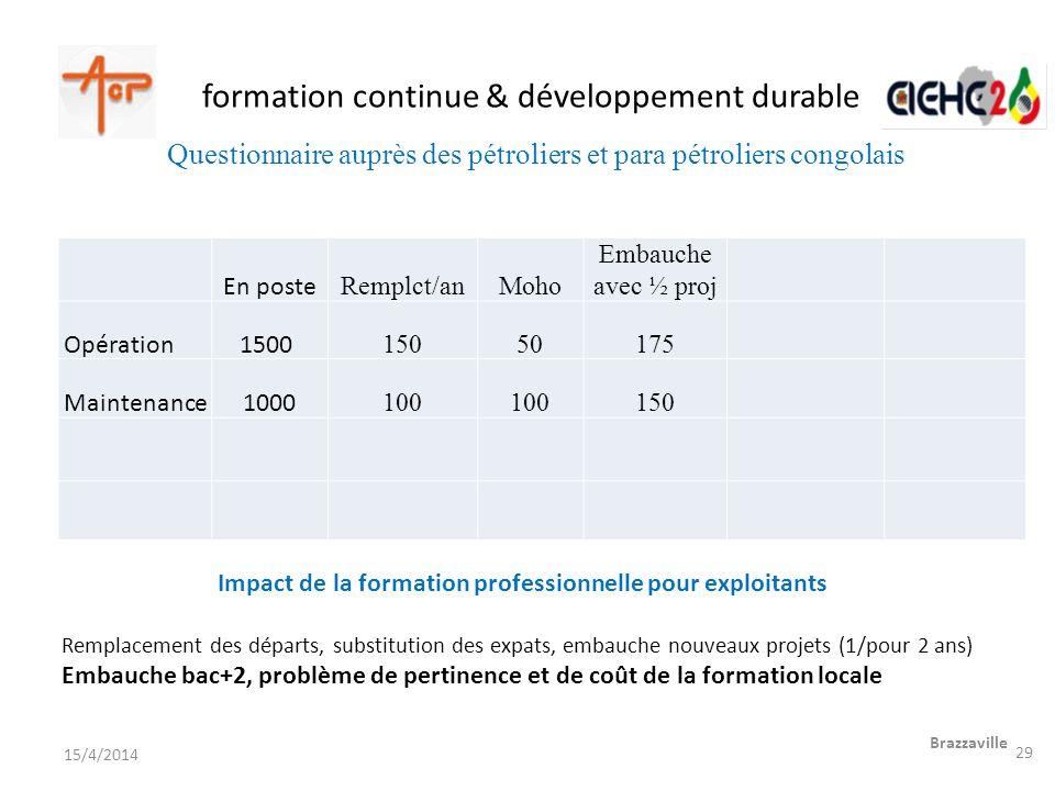formation continue & développement durable Brazzaville 15/4/2014 En poste Remplct/anMoho Embauche avec ½ proj Opération1500 15050175 Maintenance1000 1