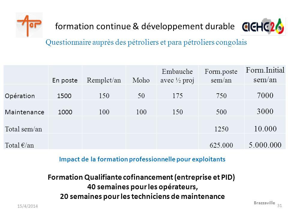 formation continue & développement durable Brazzaville 15/4/2014 En poste Remplct/anMoho Embauche avec ½ proj Form.poste sem/an Form.Initial sem/an Op