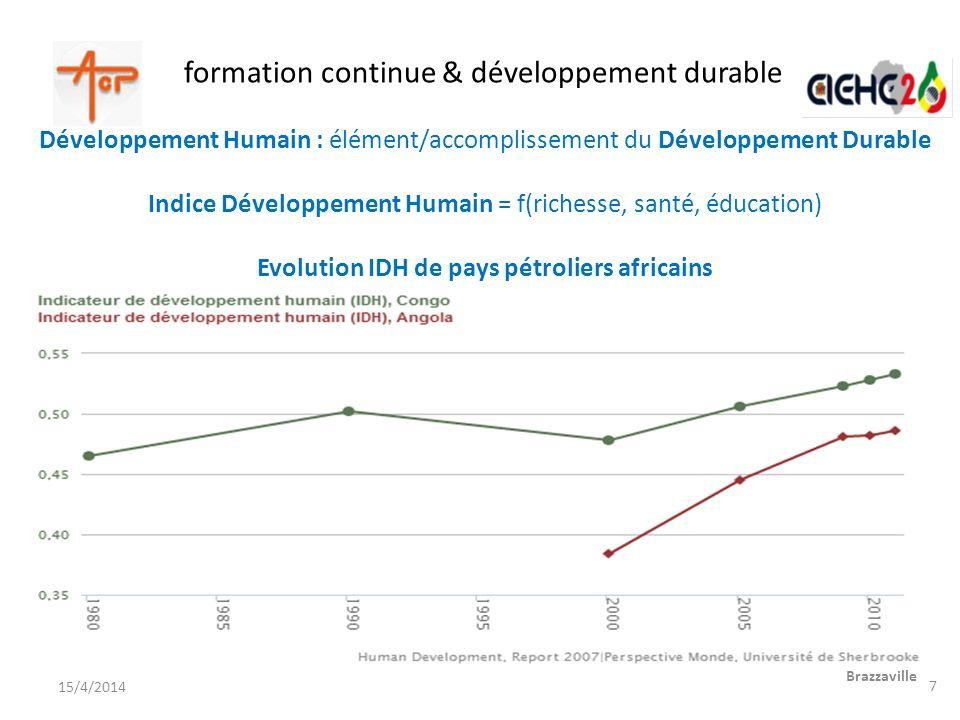 formation continue & développement durable Brazzaville 15/4/2014 Développement Humain : élément/accomplissement du Développement Durable Indice Dévelo