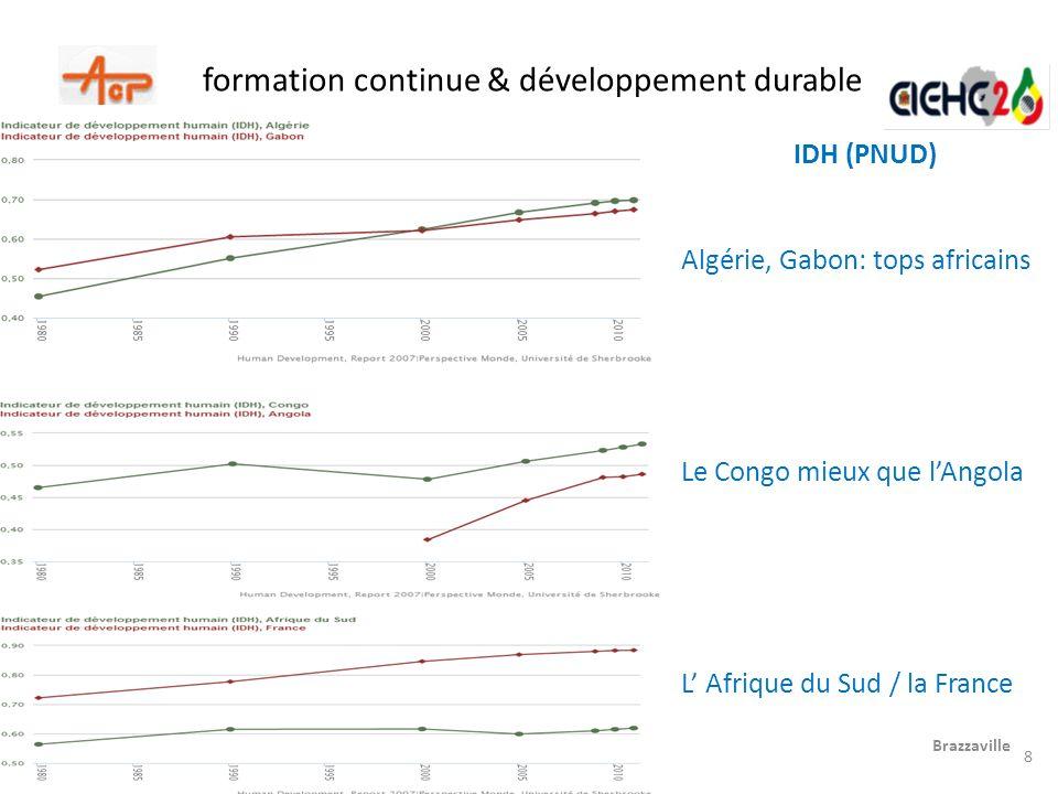 formation continue & développement durable Brazzaville 15/4/2014 IDH (PNUD) Algérie, Gabon: tops africains Le Congo mieux que lAngola L Afrique du Sud