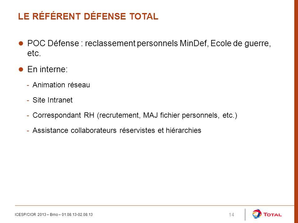 LE RÉFÉRENT DÉFENSE TOTAL ICESP/CIOR 2013 – Brno – 01.08.13-02.08.13 14 POC Défense : reclassement personnels MinDef, Ecole de guerre, etc.