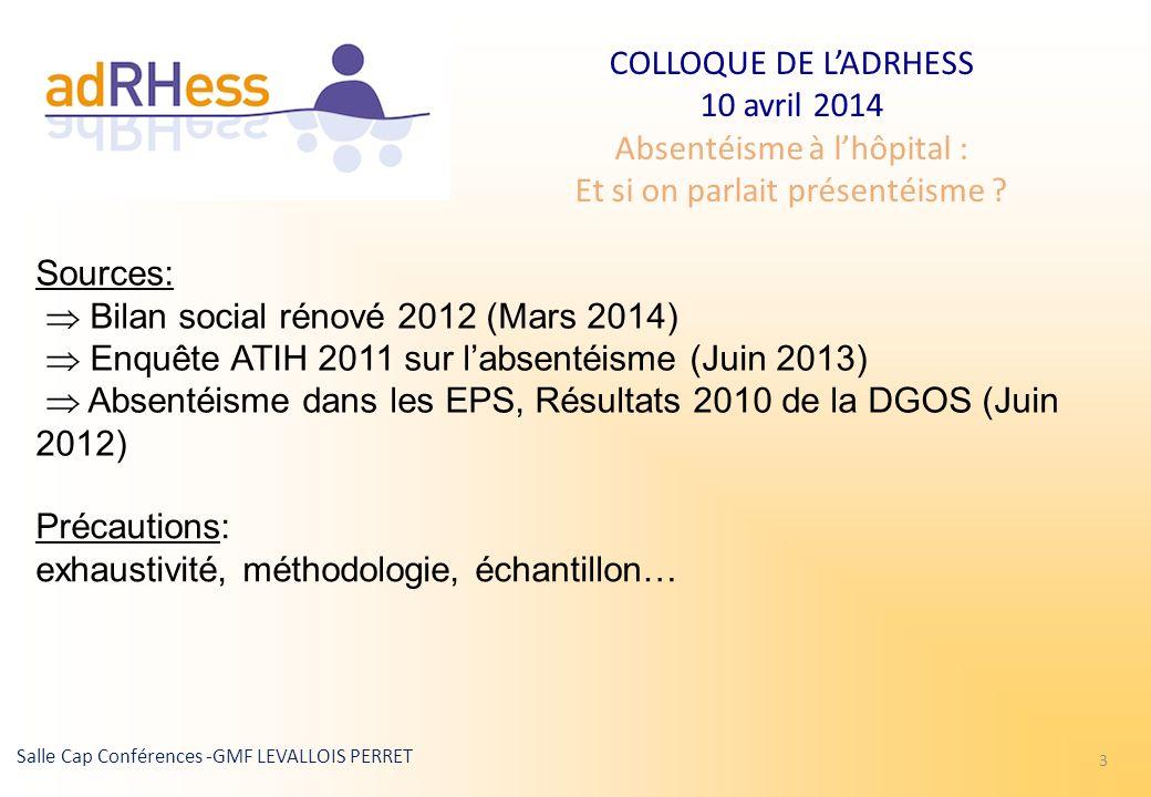 COLLOQUE DE LADRHESS 10 avril 2014 Absentéisme à lhôpital : Et si on parlait présentéisme ? Salle Cap Conférences -GMF LEVALLOIS PERRET 3 Sources: Bil