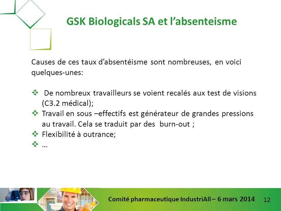 12 Comité pharmaceutique IndustriAll – 6 mars 2014 GSK Biologicals SA et labsenteisme Causes de ces taux dabsentéisme sont nombreuses, en voici quelqu