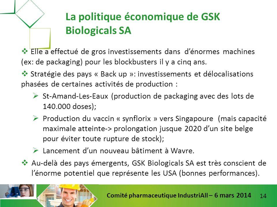 14 Comité pharmaceutique IndustriAll – 6 mars 2014 Elle a effectué de gros investissements dans dénormes machines (ex: de packaging) pour les blockbus