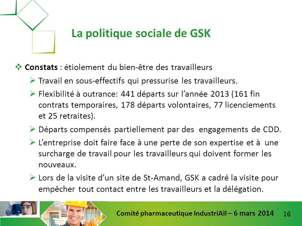 16 Comité pharmaceutique IndustriAll – 6 mars 2014 Constats : étiolement du bien-être des travailleurs Travail en sous-effectifs qui pressurise les tr