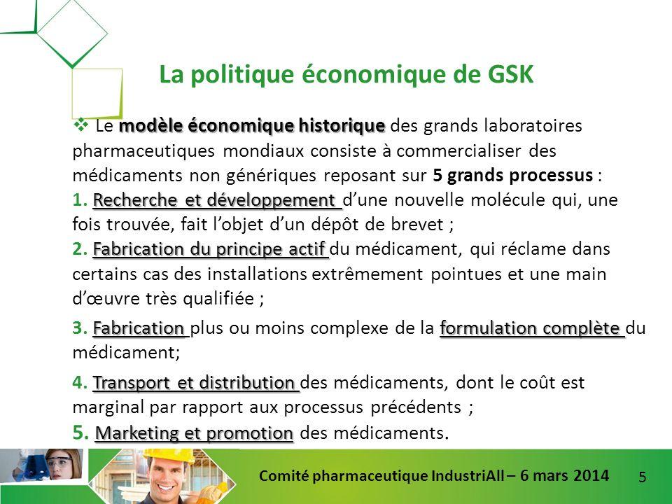 5 Comité pharmaceutique IndustriAll – 6 mars 2014 modèle économique historique Recherche et développement Fabrication du principe actif Le modèle écon