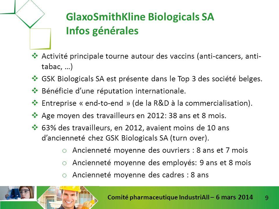 9 Activité principale tourne autour des vaccins (anti-cancers, anti- tabac, …) GSK Biologicals SA est présente dans le Top 3 des société belges. Bénéf
