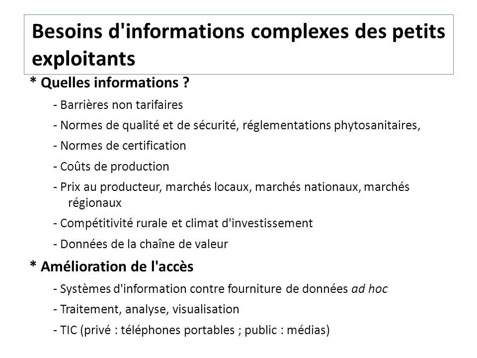 Besoins d informations complexes des petits exploitants * Quelles informations .