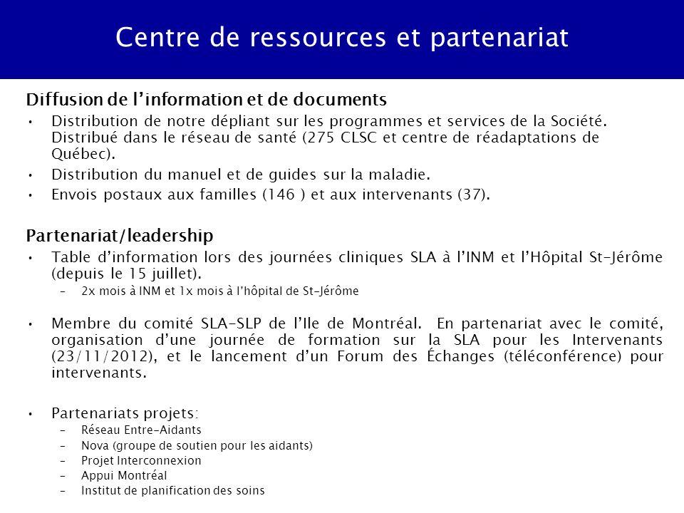 Centre de ressources et partenariat Diffusion de linformation et de documents Distribution de notre dépliant sur les programmes et services de la Société.
