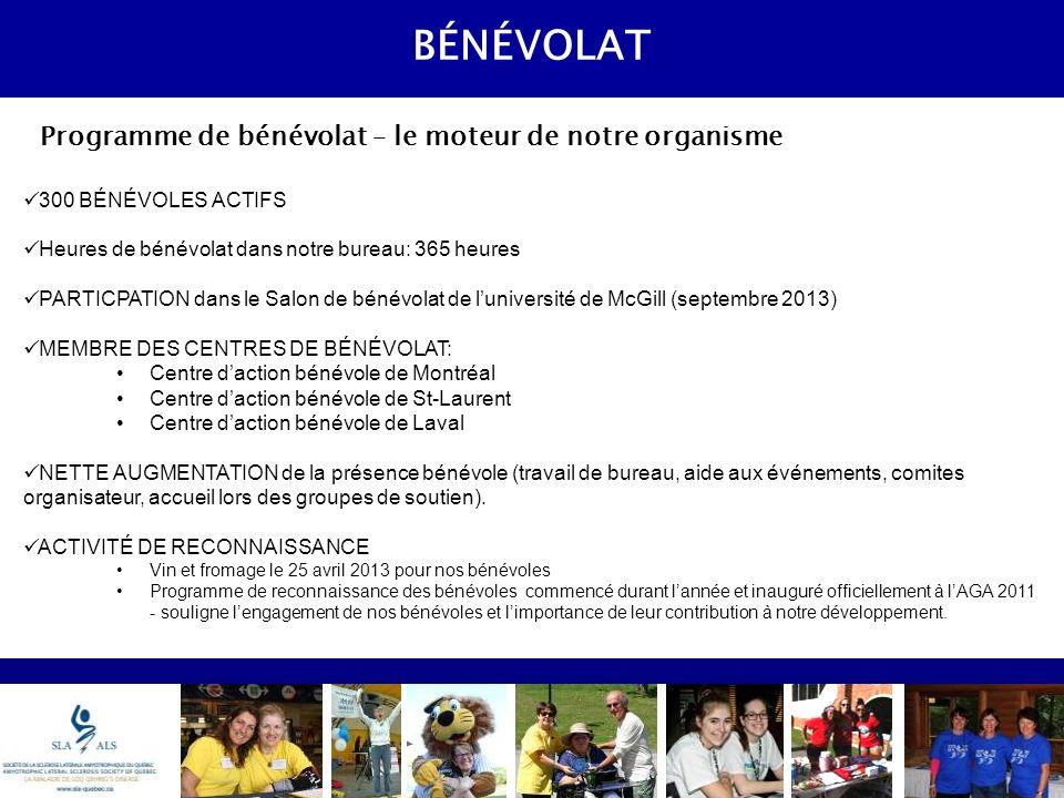 BÉNÉVOLAT 300 BÉNÉVOLES ACTIFS Heures de bénévolat dans notre bureau: 365 heures PARTICPATION dans le Salon de bénévolat de luniversité de McGill (septembre 2013) MEMBRE DES CENTRES DE BÉNÉVOLAT: Centre daction bénévole de Montréal Centre daction bénévole de St-Laurent Centre daction bénévole de Laval NETTE AUGMENTATION de la présence bénévole (travail de bureau, aide aux événements, comites organisateur, accueil lors des groupes de soutien).