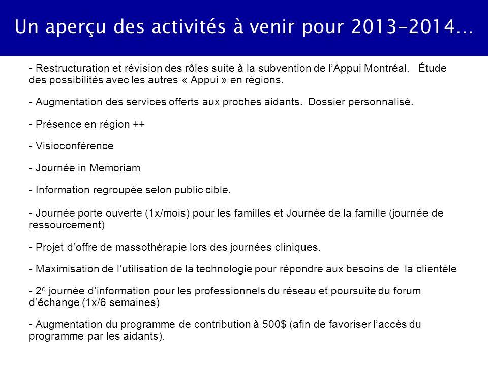 Un aperçu des activités à venir pour 2013-2014… - Restructuration et révision des rôles suite à la subvention de lAppui Montréal.