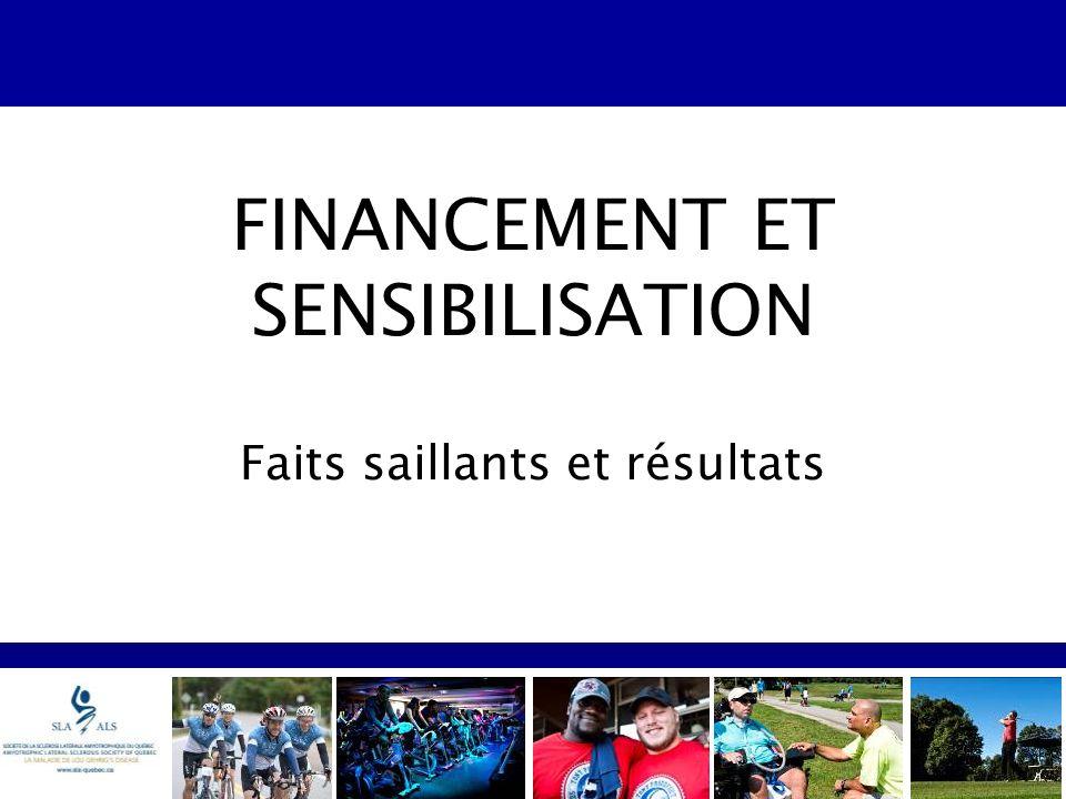 FINANCEMENT ET SENSIBILISATION Faits saillants et résultats