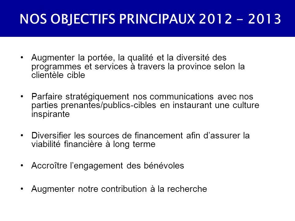 NOS PARTIES PRENANTES 2012-2013 Au 31 oct.