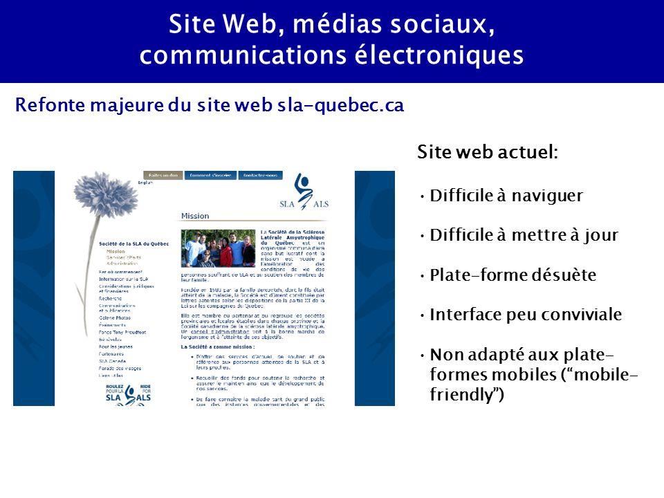 Site Web, médias sociaux, communications électroniques Refonte majeure du site web sla-quebec.ca Site web actuel: Difficile à naviguer Difficile à mettre à jour Plate-forme désuète Interface peu conviviale Non adapté aux plate- formes mobiles (mobile- friendly)