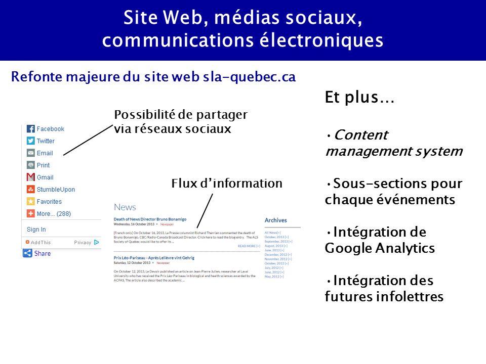 Site Web, médias sociaux, communications électroniques Refonte majeure du site web sla-quebec.ca Possibilité de partager via réseaux sociaux Flux dinformation Et plus… Content management system Sous-sections pour chaque événements Intégration de Google Analytics Intégration des futures infolettres