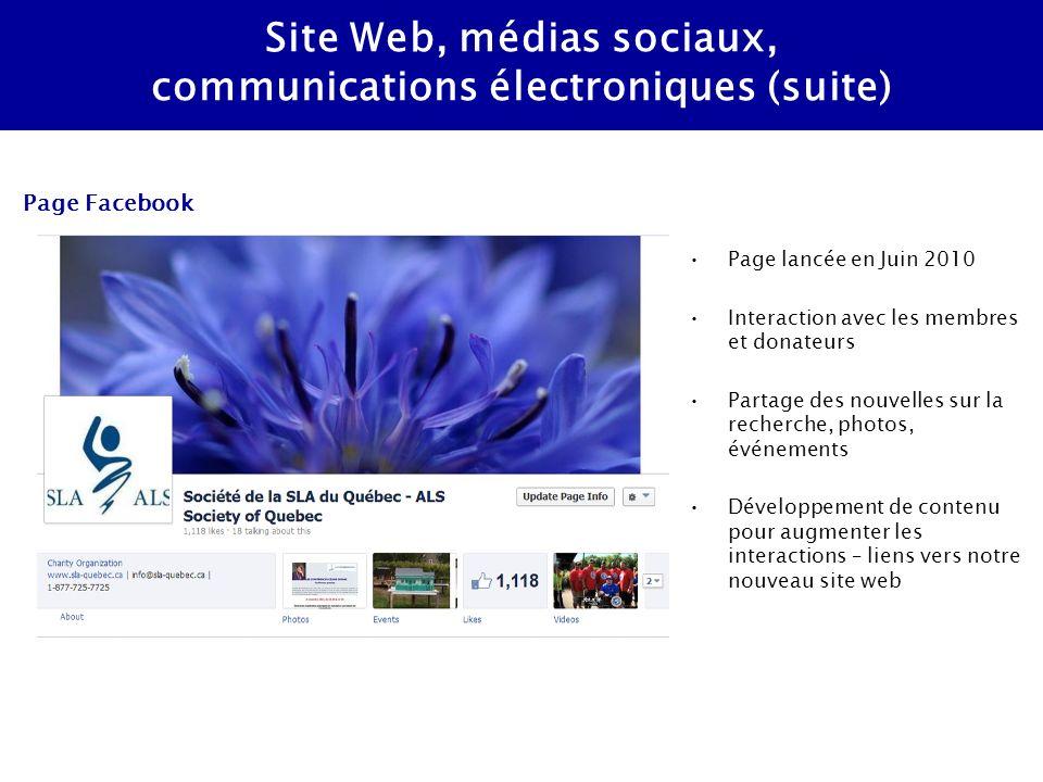 Site Web, médias sociaux, communications électroniques (suite) Page lancée en Juin 2010 Interaction avec les membres et donateurs Partage des nouvelles sur la recherche, photos, événements Développement de contenu pour augmenter les interactions – liens vers notre nouveau site web Page Facebook