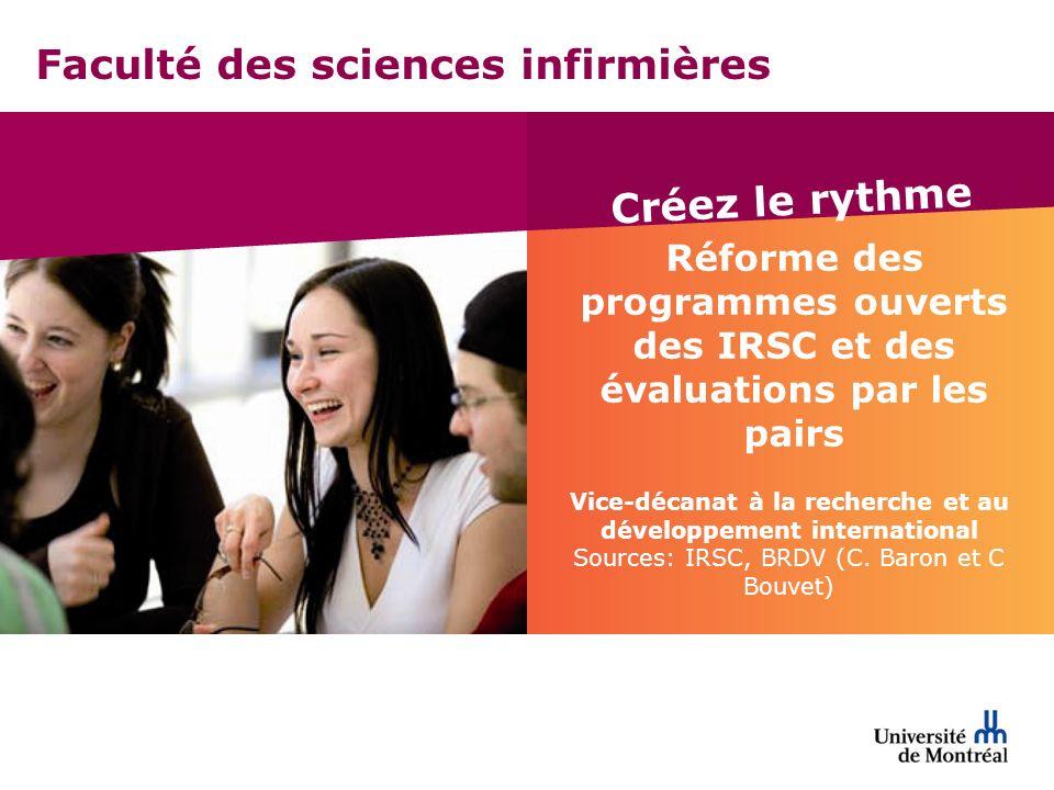 Faculté des sciences infirmières Créez le rythme Réforme des programmes ouverts des IRSC et des évaluations par les pairs Vice-décanat à la recherche et au développement international Sources: IRSC, BRDV (C.